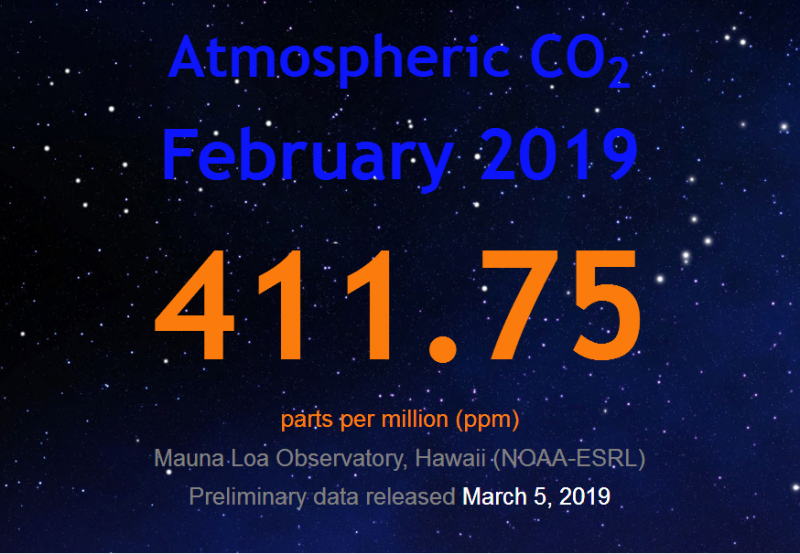 CO2.Earth is here to track the atmospheric CO2 trend along with you.  Any time you want an update for earth's planetary vital signs, CO2.Earth points to the  latest numbers.